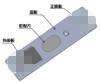 中小型动力电池结构件企业,去向何方?