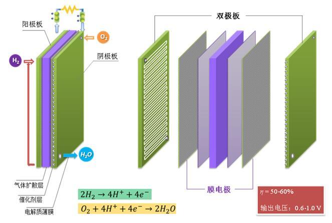 燃料電池金屬雙極板.jpg